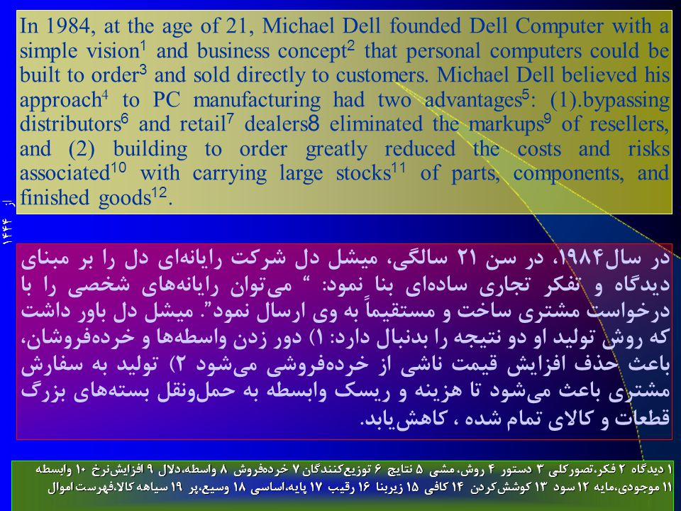 از 14425 MICHAEL DELL Michael Dell was widely considered one of the mythic heroes within the PC industry and was labeled the quintessential American entrepreneur and the most innovative guy for marketing computers in this decade. He was the youngest CEO ever to guide a company to a Fortune 500 ranking.