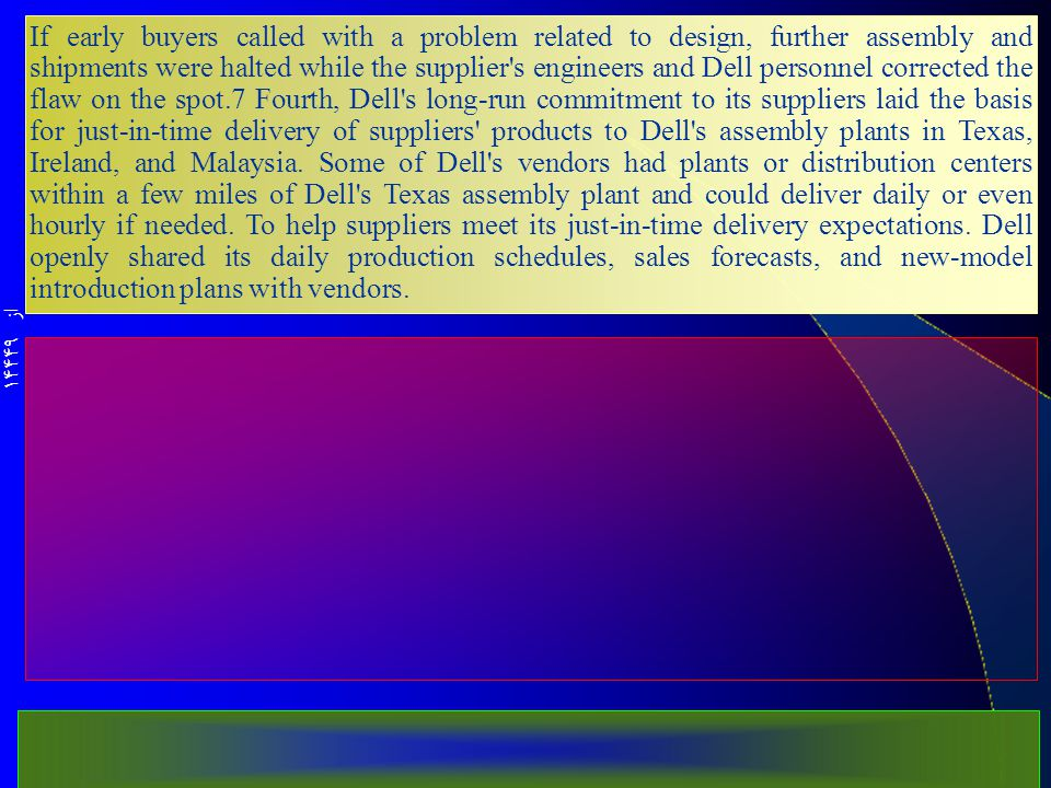 از 14449 If early buyers called with a problem related to design, further assembly and shipments were halted while the supplier s engineers and Dell personnel corrected the flaw on the spot.7 Fourth, Dell s long-run commitment to its suppliers laid the basis for just-in-time delivery of suppliers products to Dell s assembly plants in Texas, Ireland, and Malaysia.
