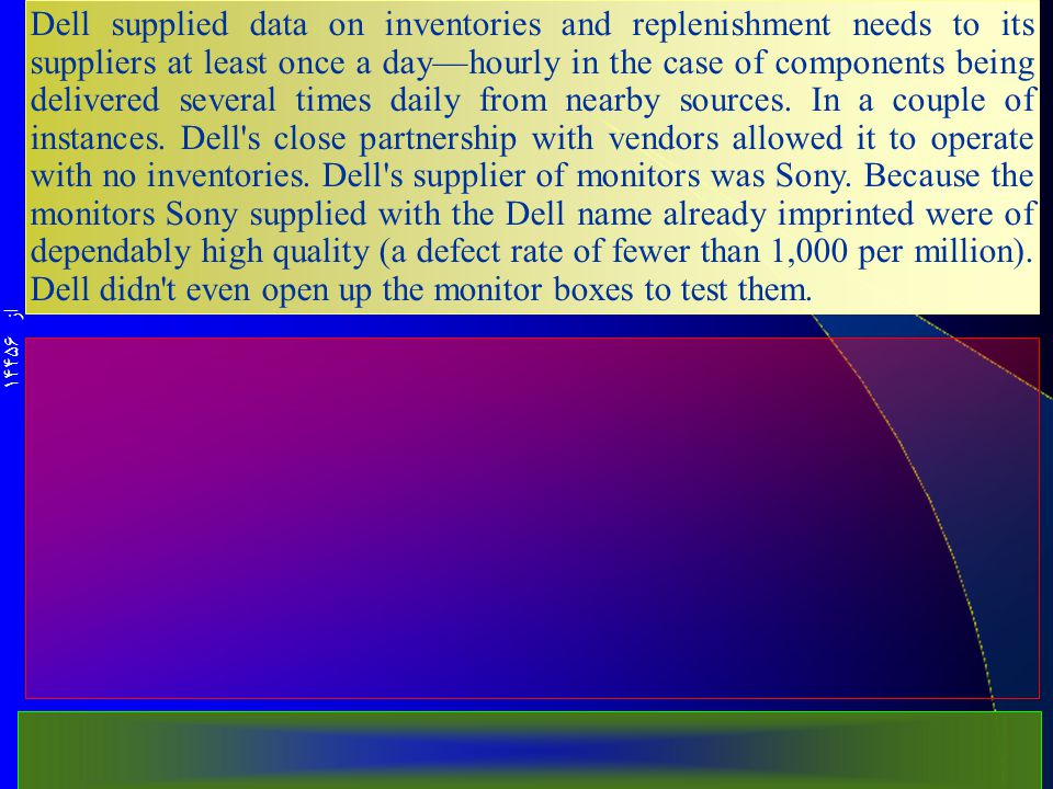 از 14456 Dell supplied data on inventories and replenishment needs to its suppliers at least once a day—hourly in the case of components being delivered several times daily from nearby sources.