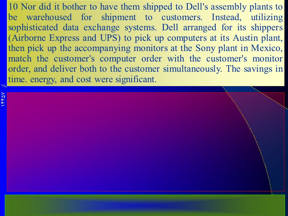 از 14457 10 Nor did it bother to have them shipped to Dell s assem­bly plants to be warehoused for shipment to customers.