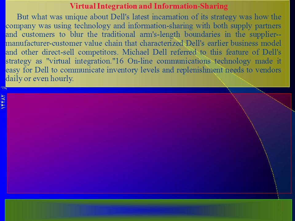 از 14482 Virtual Integration and Information-Sharing But what was unique about Dell s latest incarnation of its strategy was how the company was using technology and information-sharing with both supply partners and customers to blur the traditional arm s-length boundaries in the supplier-­ manufacturer-customer value chain that characterized Dell s earlier business model and other direct-sell competitors.