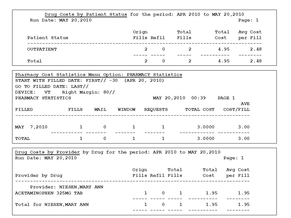 Drug Costs by Patient Status for the period: APR 2010 to MAY 20,2010 Run Date: MAY 20,2010 Page: 1 Orign Total Total Avg Cost Patient Status Fills Refil Fills Cost per Fill -------------------------------------------------------------------------------- OUTPATIENT 2 0 2 4.95 2.48 ----- ----- ----- ---------- -------- Total 2 0 2 4.95 2.48 Pharmacy Cost Statistics Menu Option: PHARMACY Statistics START WITH FILLED DATE: FIRST// -30 (APR 20, 2010) GO TO FILLED DATE: LAST// DEVICE: VT Right Margin: 80// PHARMACY STATISTICS MAY 20,2010 00:39 PAGE 1 AVE FILLED FILLS MAIL WINDOW REQUESTS TOTAL COST COST/FILL -------------------------------------------------------------------------------- MAY 7,2010 1 0 1 1 3.0000 3.00 ----------- ------- ------- ------- ------------ ----------- TOTAL 1 0 1 1 3.0000 3.00 Drug Costs by Provider by Drug for the period: APR 2010 to MAY 20,2010 Run Date: MAY 20,2010 Page: 1 Orign Total Total Avg Cost Provider by Drug Fills Refil Fills Cost per Fill -------------------------------------------------------------------------------- Provider: NIESEN,MARY ANN ACETAMINOPHEN 325MG TAB 1 0 1 1.95 1.95 ----- ----- ----- ---------- -------- Total for NIESEN,MARY ANN 1 0 1 1.95 1.95 ----- ----- ----- ---------- --------