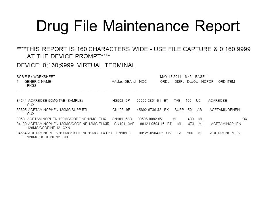 Drug File Maintenance Report ****THIS REPORT IS 160 CHARACTERS WIDE - USE FILE CAPTURE & 0;160;9999 AT THE DEVICE PROMPT**** DEVICE: 0;160;9999 VIRTUAL TERMINAL SCB E-Rx WORKSHEET MAY 18,2011 16:43 PAGE 1 # GENERIC NAME VAclas DEAhdl NDC ORDun DISPu DU/OU NCPDP ORD ITEM PKGS ---------------------------------------------------------------------------------------------------------------------------------------------------------------- 84241 ACARBOSE 50MG TAB (SAMPLE) HS502 9P 00026-2861-51 BT TAB 100 U2 ACARBOSE OUX 83605 ACETAMINOPHEN 120MG SUPP RTL CN103 9P 45802-0730-32 BX SUPP 50 AR ACETAMINOPHEN OUX 3958 ACETAMINOPHEN 120MG/CODEINE 12MG ELIX CN101 5AB 00536-0082-85 ML 480 ML OX 84130 ACETAMINOPHEN 120MG/CODEINE 12MG ELIXIR CN101 3AB 00121-0504-16 BT ML 473 ML ACETAMINOPHEN 120MG/CODEINE 12 OXN 84564 ACETAMINOPHEN 120MG/CODEINE 12MG ELX U/D CN101 3 00121-0504-05 CS EA 500 ML ACETAMINOPHEN 120MG/CODEINE 12 UN