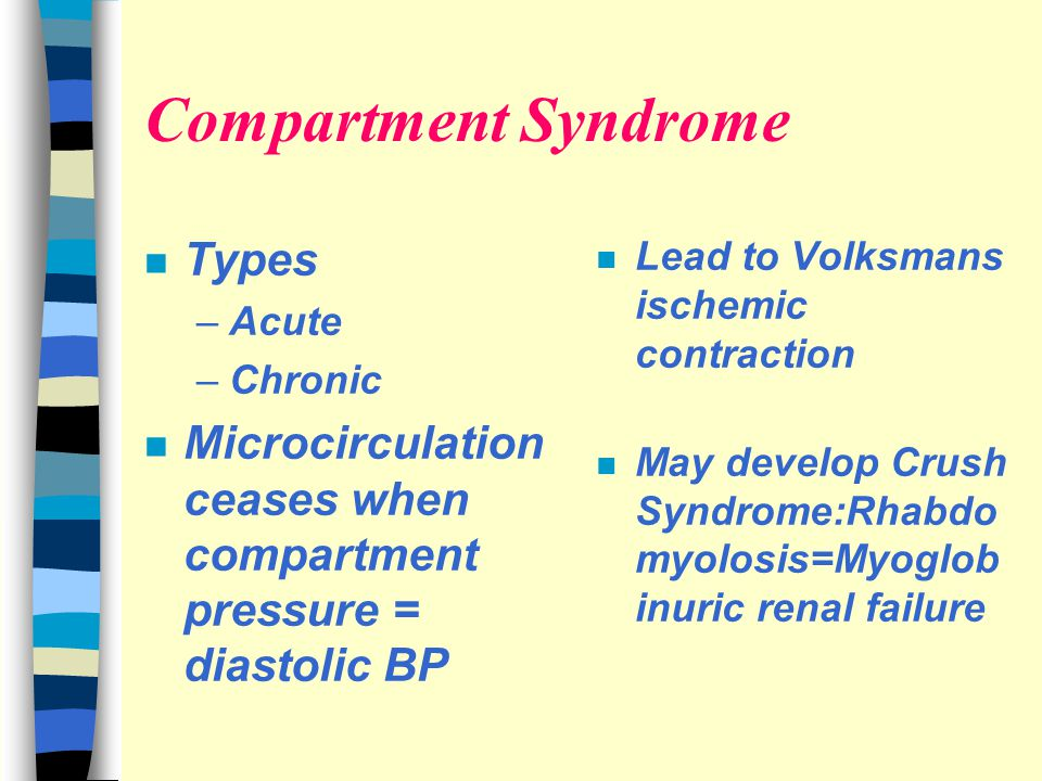 Compartment Syndrome n Types –Acute –Chronic n Microcirculation ceases when compartment pressure = diastolic BP n Lead to Volksmans ischemic contraction n May develop Crush Syndrome:Rhabdo myolosis=Myoglob inuric renal failure