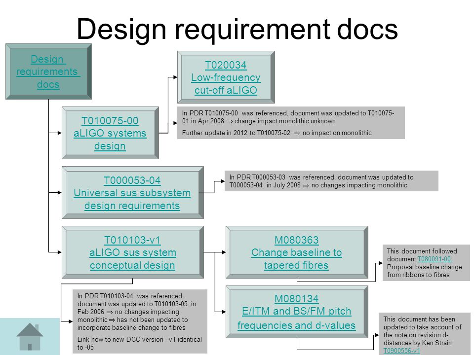 Top-level break-down documentation T1000337 Monolithic Stage Final Design Document Preparation masses Design requirements docs Monolithic Assembly Doc
