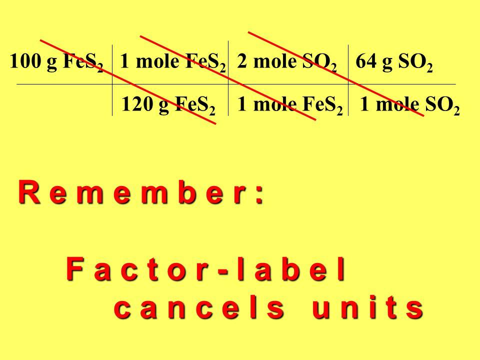 100 g FeS 2 1 mole FeS 2 2 mole SO 2 64 g SO 2 120 g FeS 2 1 mole FeS 2 1 mole SO 2 R e m e m b e r : F a c t o r - l a b e l c a n c e l s u n i t s