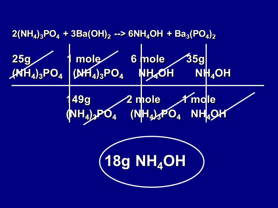 2(NH 4 ) 3 PO 4 + 3Ba(OH) 2 --> 6NH 4 OH + Ba 3 (PO 4 ) 2 25g 1 mole 6 mole 35g (NH 4 ) 3 PO 4 (NH 4 ) 3 PO 4 NH 4 OH NH 4 OH 149g 2 mole 1 mole (NH 4