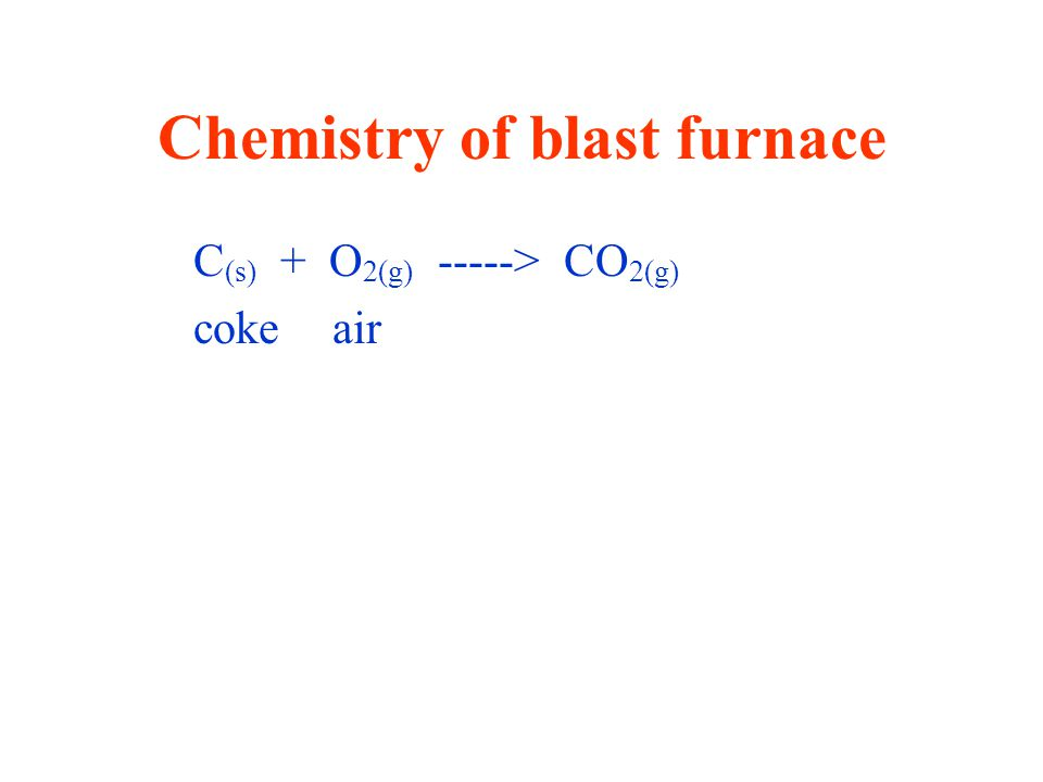 Chemistry of blast furnace C (s) + O 2(g) -----> CO 2(g) coke air