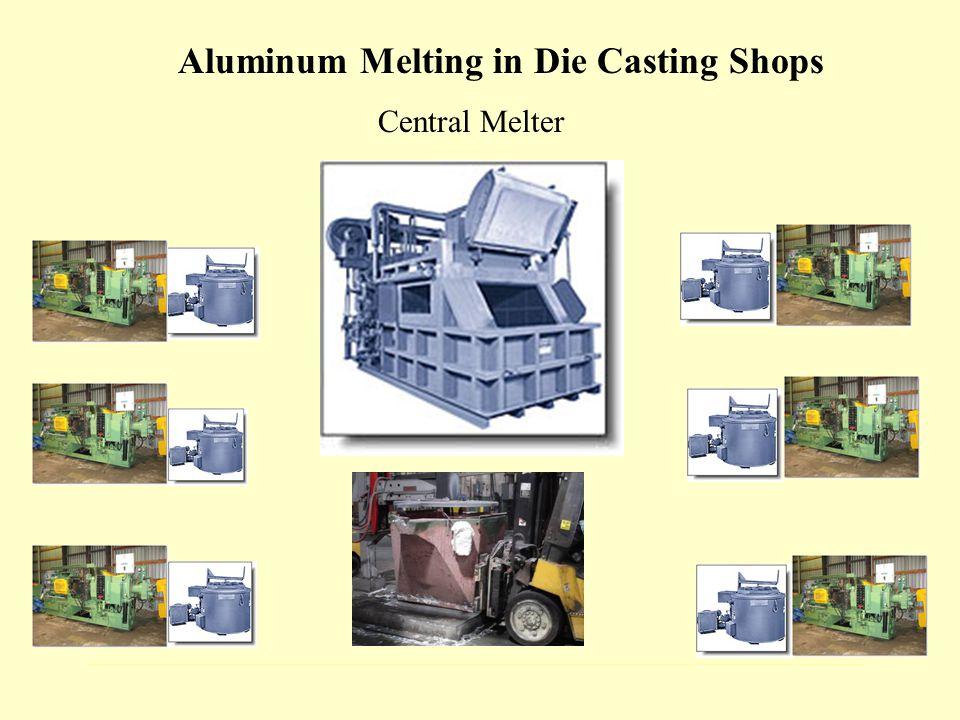Aluminum Melting in Die Casting Shops Central Melter