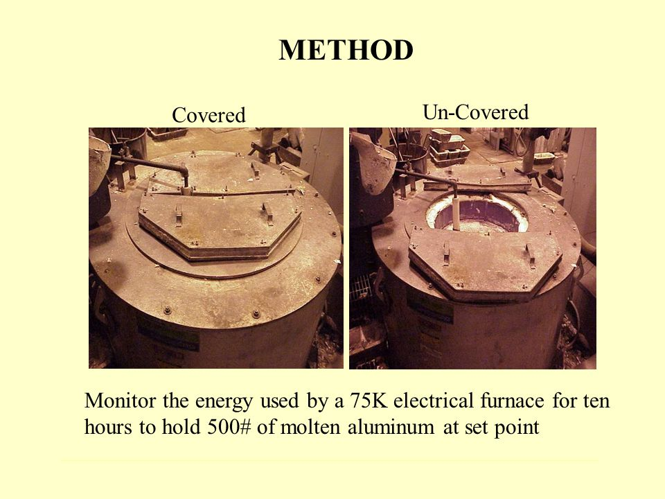 METHOD Monitor the energy used by a 75K electrical furnace for ten hours to hold 500# of molten aluminum at set point Covered Un-Covered