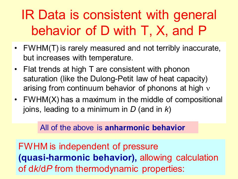 IR Data is consistent with general behavior of D with T, X, and P FWHM(T) is rarely measured and not terribly inaccurate, but increases with temperature.