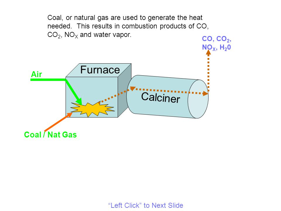 Furnace Calciner Air Coal / Nat Gas Coal, or natural gas are used to generate the heat needed.