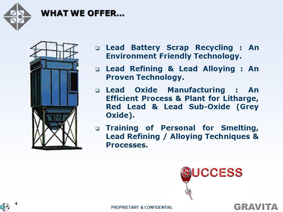 CONTACT 501, Rajputana Tower, A-27 B, Shanti Path, Tilak Nagar JAIPUR-302004 (Rajasthan) INDIA Phone:+91-141-2623266, 2622697, 2621037 Fax: +91-141-2621491 Website : www.gravitaexim.comwww.gravitaexim.com E-mail : sales@gravitaexim.comsales@gravitaexim.com gravita@sancharnet.in