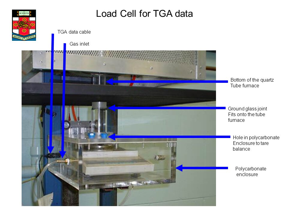 Load Cell for TGA data TGA data cable Gas inlet Bottom of the quartz Tube furnace Ground glass joint Fits onto the tube furnace Hole in polycarbonate Enclosure to tare balance Polycarbonate enclosure