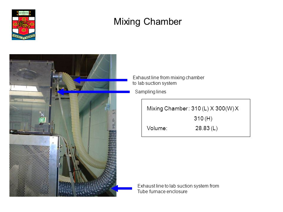 Mixing Chamber Sampling lines Exhaust line from mixing chamber to lab suction system Exhaust line to lab suction system from Tube furnace enclosure Mixing Chamber : 310 (L) X 300(W) X 310 (H) Volume: 28.83 (L)