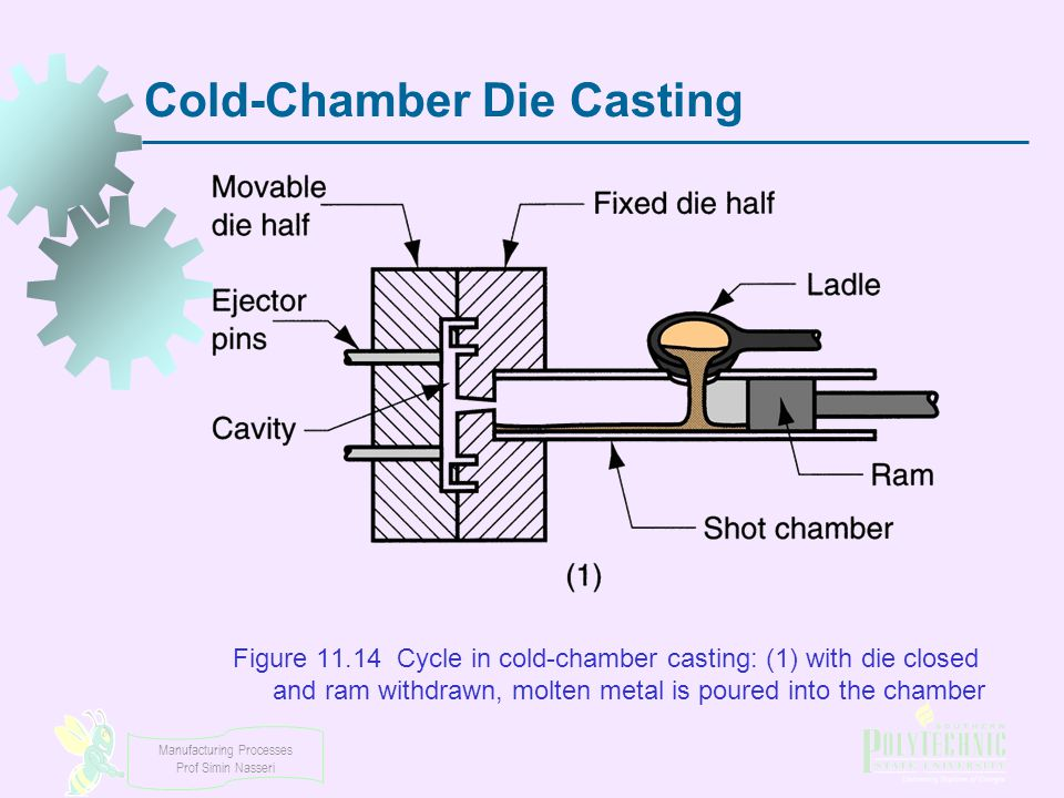 Manufacturing Processes Prof Simin Nasseri Cold ‑ Chamber Die Casting Figure 11.14 Cycle in cold ‑ chamber casting: (1) with die closed and ram withdr