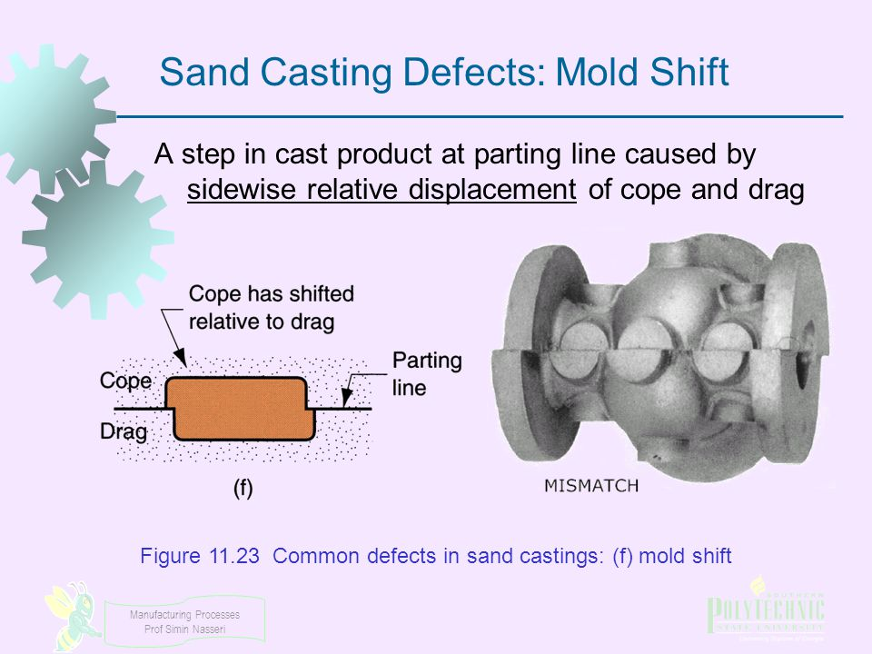 Manufacturing Processes Prof Simin Nasseri A step in cast product at parting line caused by sidewise relative displacement of cope and drag Figure 11.