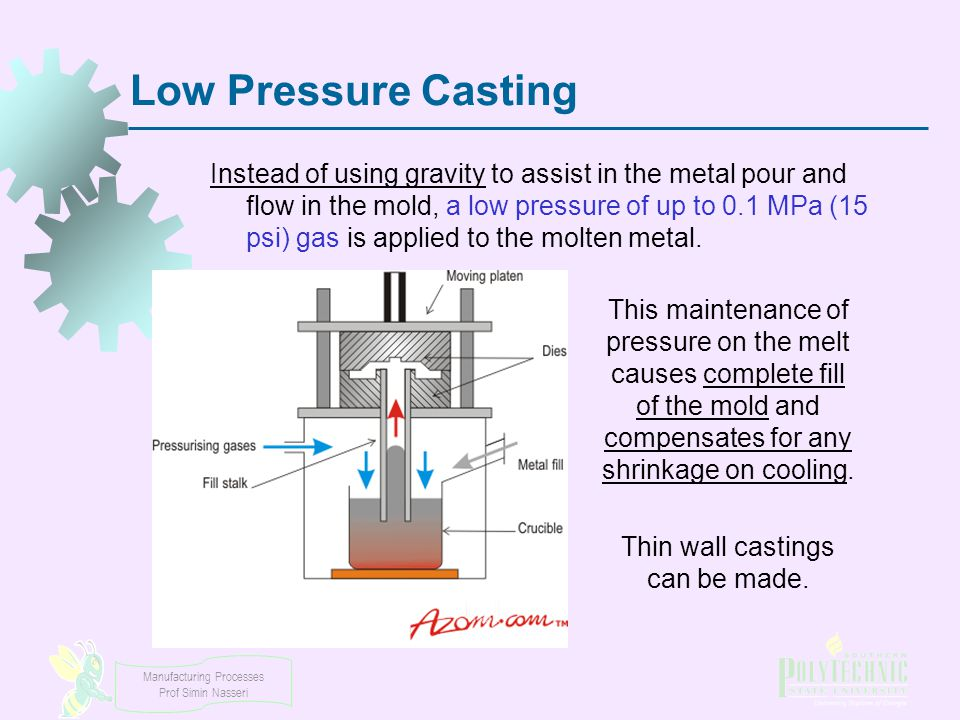Manufacturing Processes Prof Simin Nasseri Low Pressure Casting Instead of using gravity to assist in the metal pour and flow in the mold, a low press