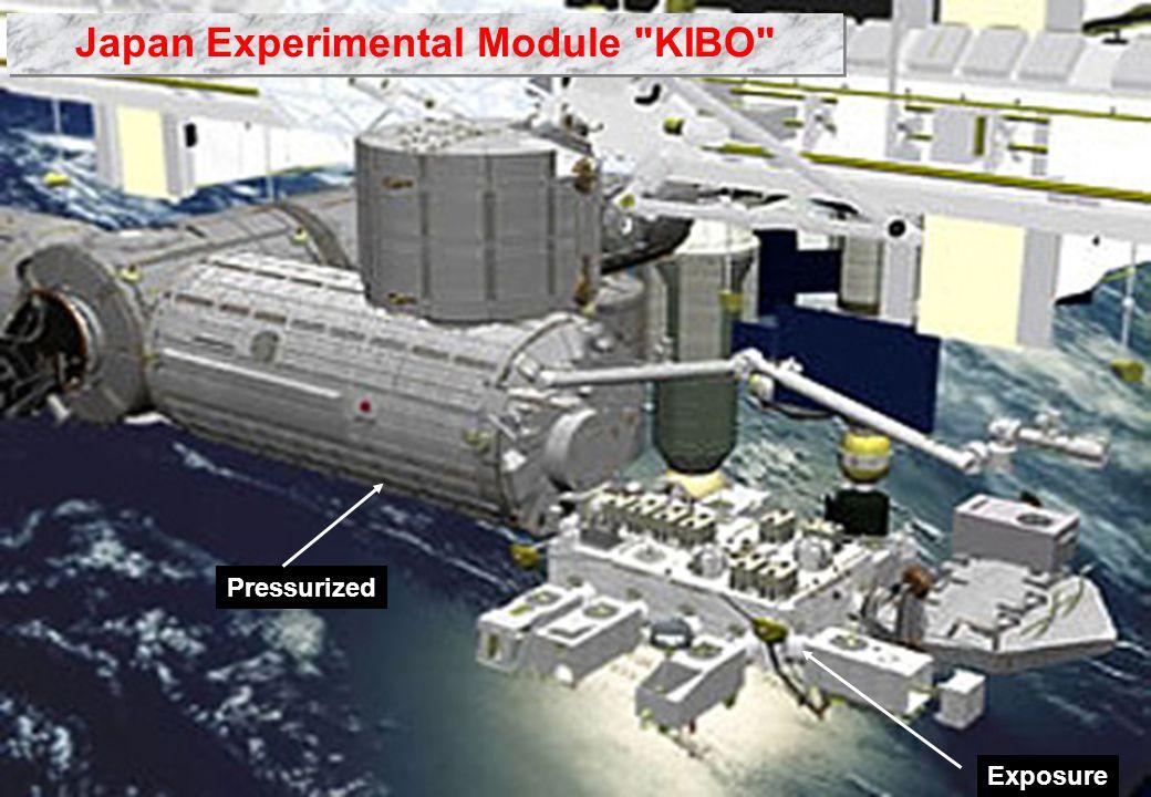 Japan Experimental Module KIBO Exposure Pressurized