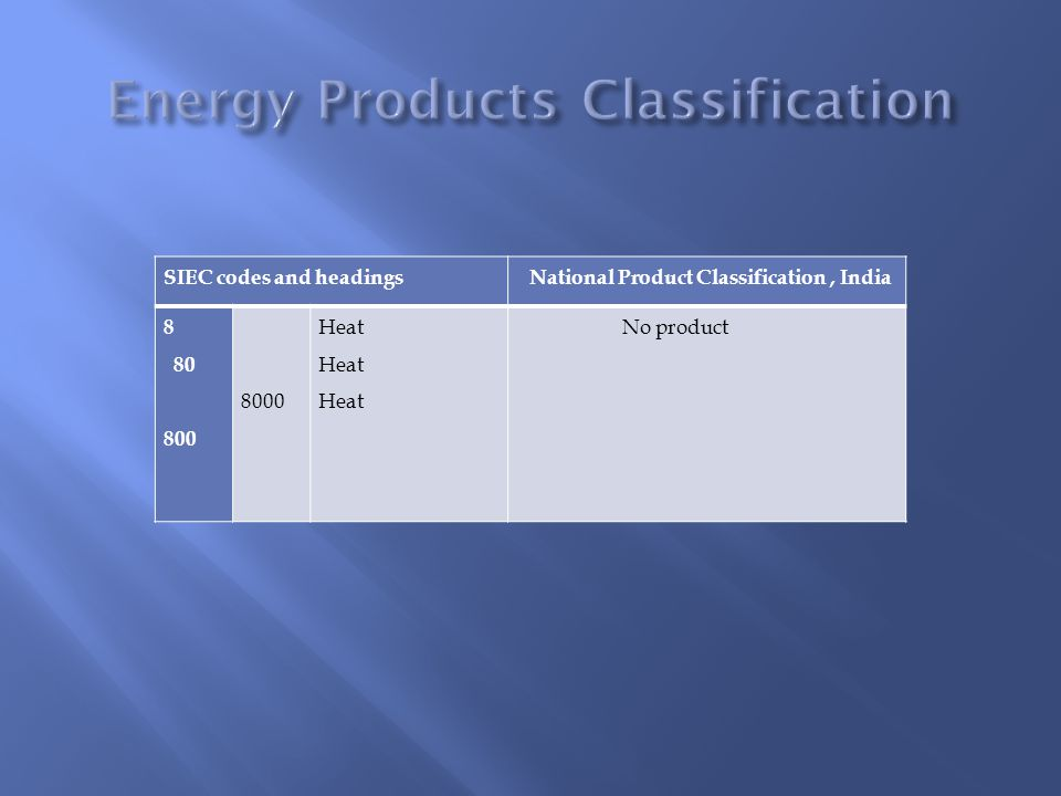 SIEC codes and headingsNational Product Classification, India 8 80 800 8000 Heat No product