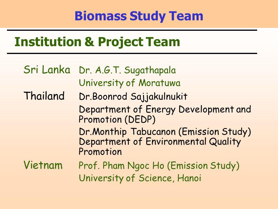 Biomass Study Team Sri Lanka Dr. A.G.T.