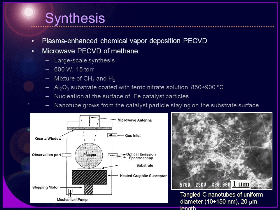 Synthesis Plasma-enhanced chemical vapor deposition PECVD Microwave PECVD of methane –Large-scale synthesis –600 W, 15 torr –Mixture of CH 4 and H 2 –