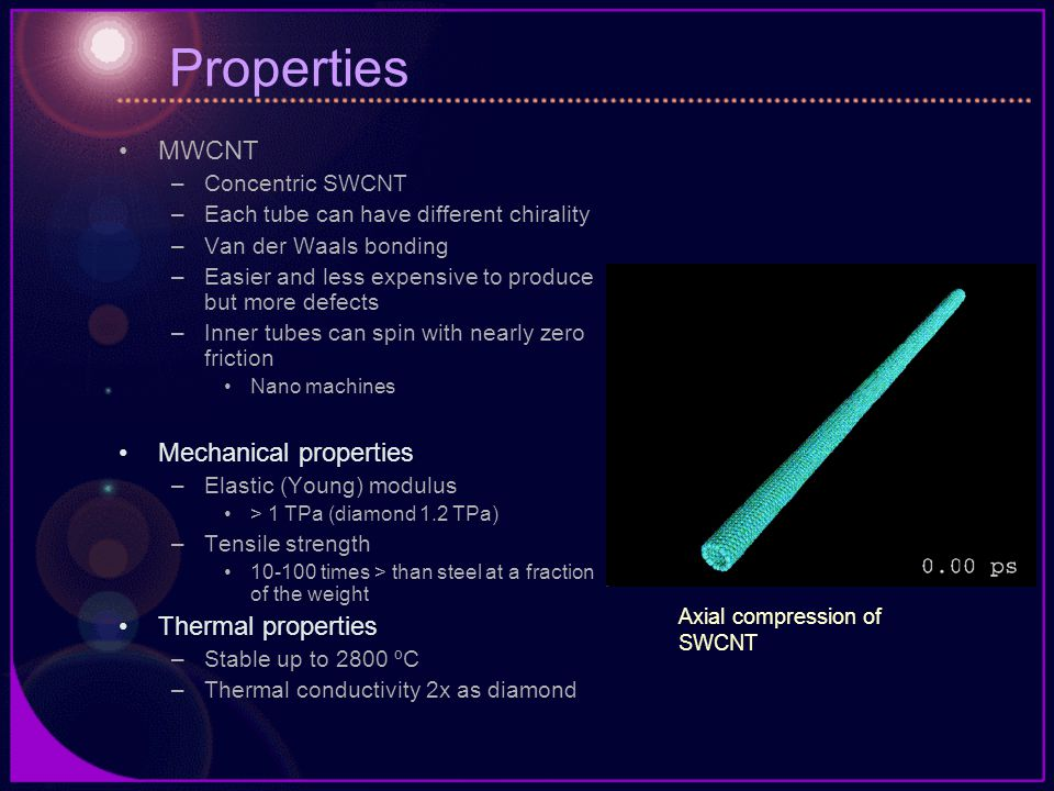 Properties MWCNT –Concentric SWCNT –Each tube can have different chirality –Van der Waals bonding –Easier and less expensive to produce but more defec