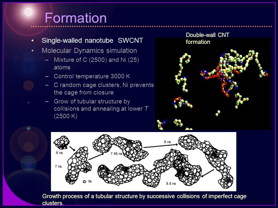 Formation Single-walled nanotube SWCNT Molecular Dynamics simulation –Mixture of C (2500) and Ni (25) atoms –Control temperature 3000 K –C random cage