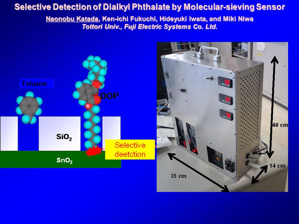 Selective Detection of Dialkyl Phthalate by Molecular-sieving Sensor Naonobu Katada, Ken-ichi Fukuchi, Hideyuki Iwata, and Miki Niwa Tottori Univ., Fuji Electric Systems Co.