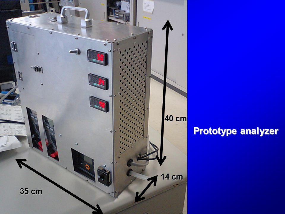 35 cm 14 cm 40 cm Prototype analyzer