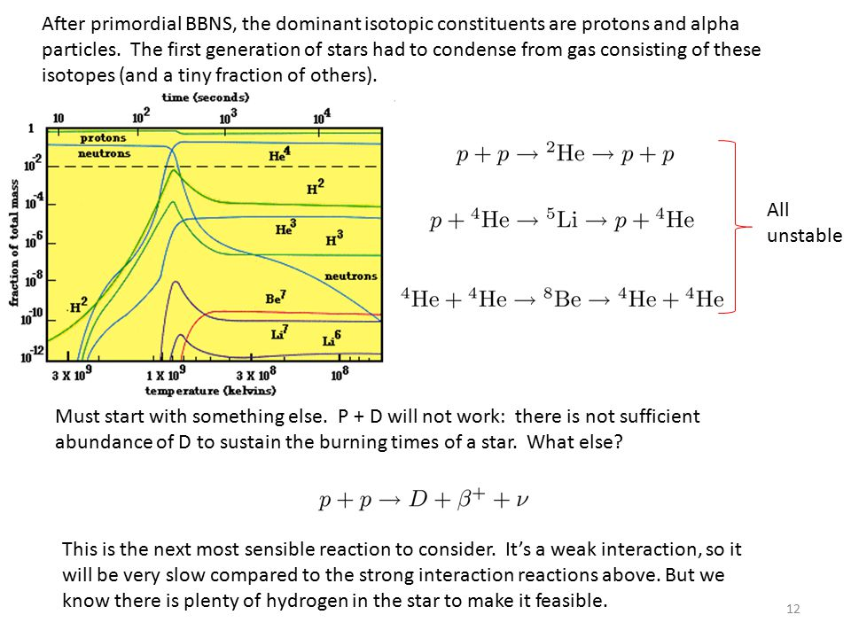 12 After primordial BBNS, the dominant isotopic constituents are protons and alpha particles.