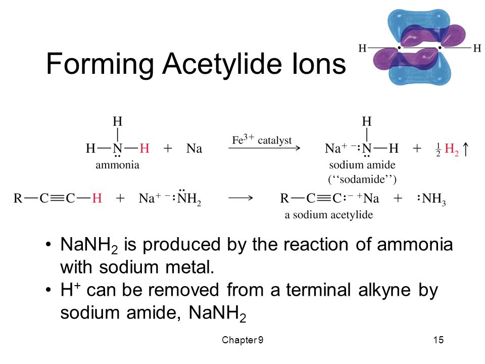 Chapter 915 Forming Acetylide Ions NaNH 2 is produced by the reaction of ammonia with sodium metal. H + can be removed from a terminal alkyne by sodiu