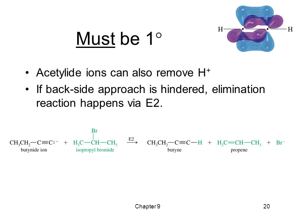 Chapter 920 Must be 1  Acetylide ions can also remove H + If back-side approach is hindered, elimination reaction happens via E2.