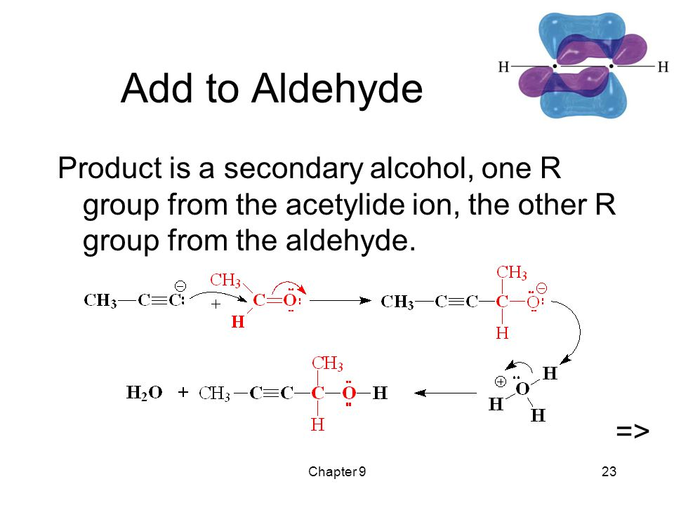 Chapter 923 Add to Aldehyde Product is a secondary alcohol, one R group from the acetylide ion, the other R group from the aldehyde. =>
