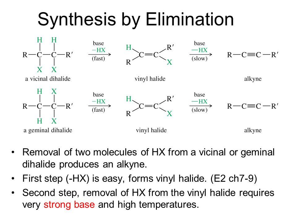 Synthesis by Elimination Removal of two molecules of HX from a vicinal or geminal dihalide produces an alkyne. First step (-HX) is easy, forms vinyl h