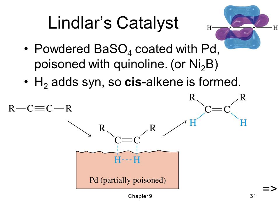 Chapter 931 Lindlar's Catalyst Powdered BaSO 4 coated with Pd, poisoned with quinoline.