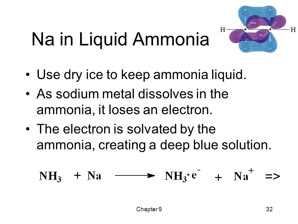 Chapter 932 Na in Liquid Ammonia Use dry ice to keep ammonia liquid.