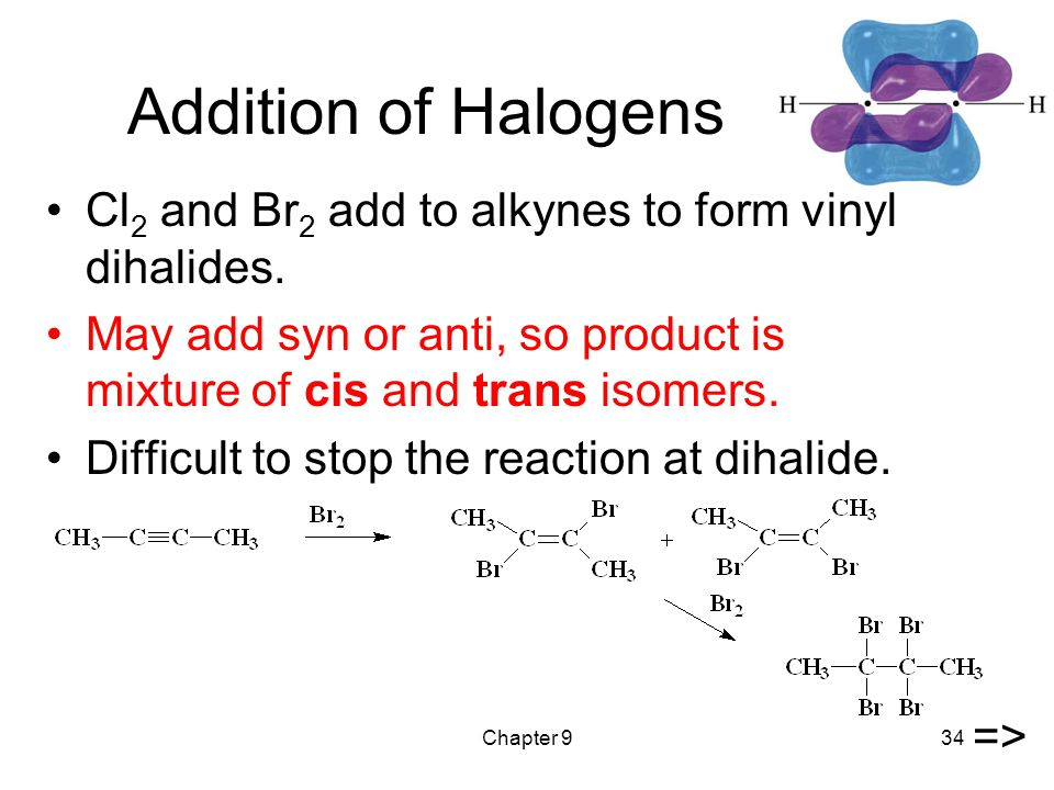 Chapter 934 Addition of Halogens Cl 2 and Br 2 add to alkynes to form vinyl dihalides.