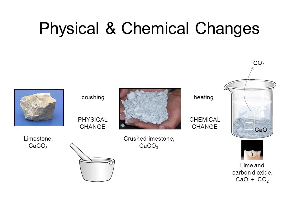 The formation of a mixture The formation of a compound Chemical Change Physical Change