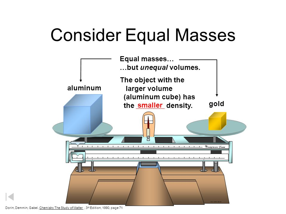 Consider Equal Volumes The more massive object (the gold cube) has the _________ density.