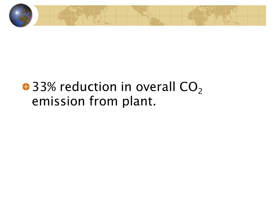 33% reduction in overall CO 2 emission from plant.