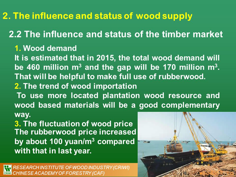 RESEARCH INSTITUTE OF WOOD INDUSTRY (CRIWI) CHINESE ACADEMY OF FORESTRY (CAF) 2. The influence and status of wood supply 2.2 The influence and status