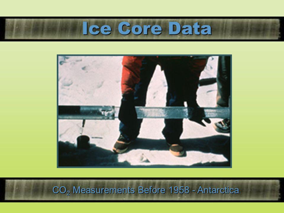 Ice Core Data CO 2 Measurements Before 1958 - Antarctica