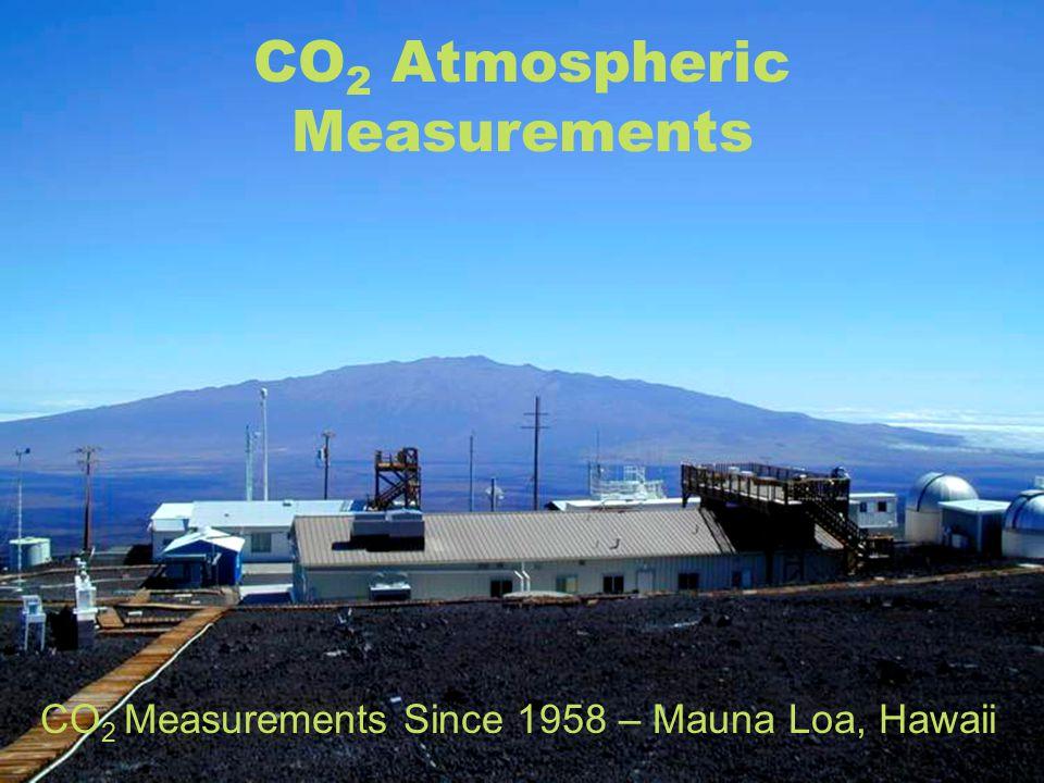 CO 2 Atmospheric Measurements CO 2 Measurements Since 1958 – Mauna Loa, Hawaii