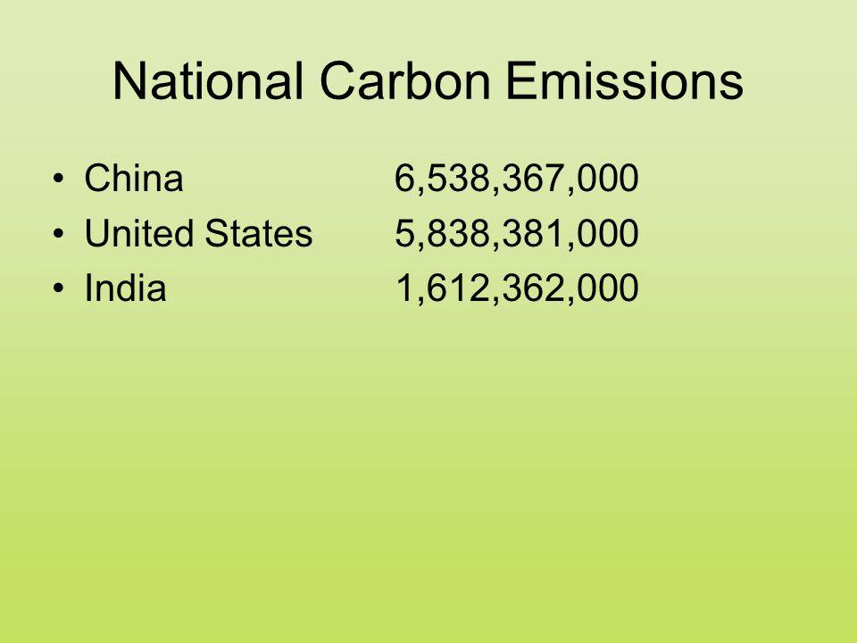 National Carbon Emissions China 6,538,367,000 United States5,838,381,000 India1,612,362,000