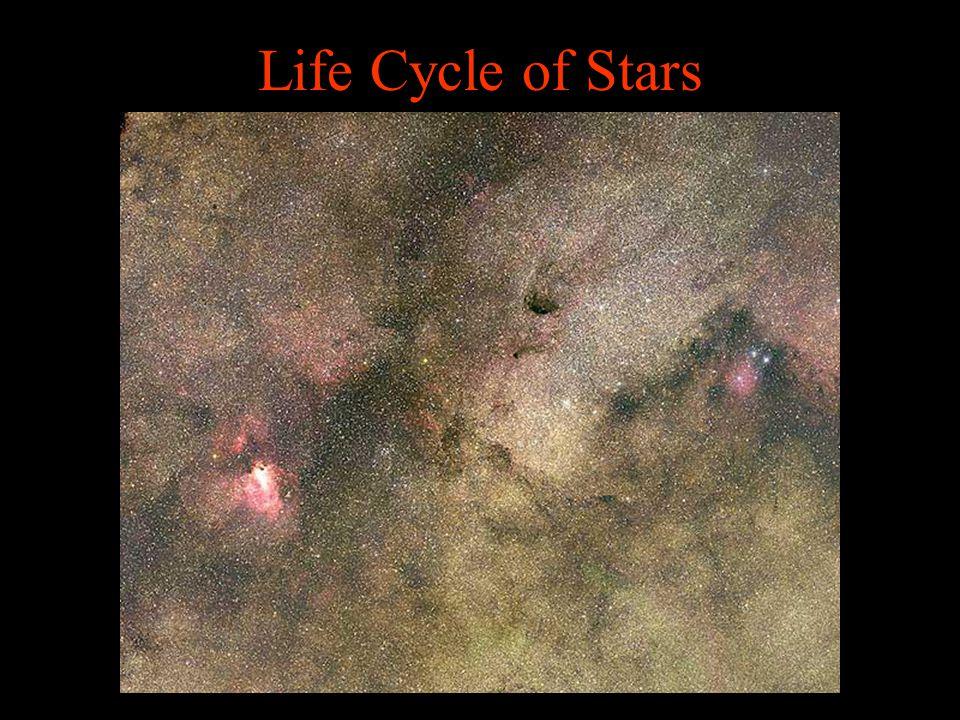 Life Cycle of Stars