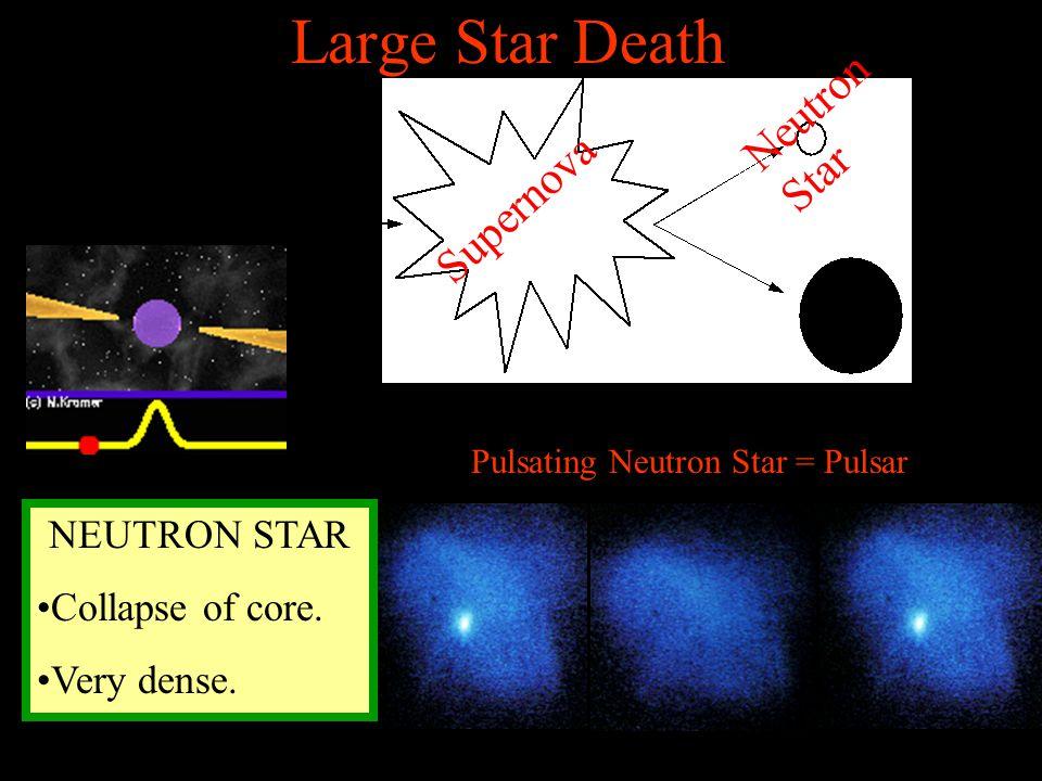 Pulsating Neutron Star = Pulsar NEUTRON STAR Collapse of core. Very dense. Supernova Neutron Star Large Star Death