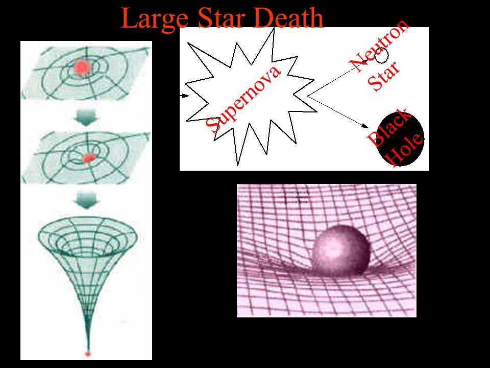 Supernova Neutron Star Black Hole Large Star Death