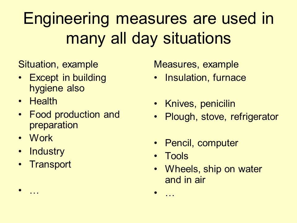 Engineering measures are used in many all day situations Measures, example Insulation, furnace Knives, penicilin Plough, stove, refrigerator Pencil, computer Tools Wheels, ship on water and in air … Situation, example Except in building hygiene also Health Food production and preparation Work Industry Transport …
