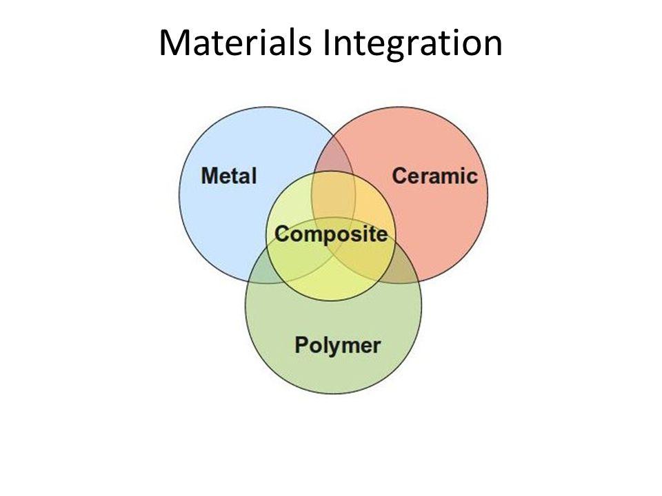 Materials Integration